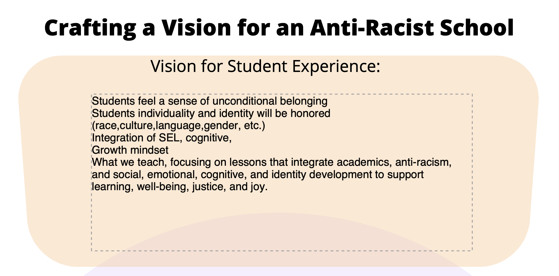 Vision of an anti-racist student school