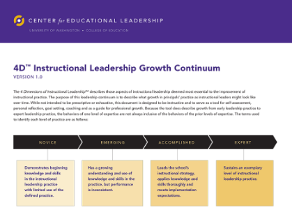 4D™ Instructional Leadership Growth Continuum